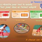 tennis Evolutif
